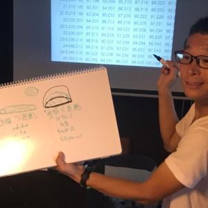 北川司さんの走効率アップ、故障予防の為のランニングシューズ勉強会に行ってきました