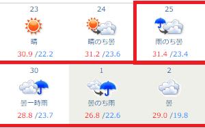 【雑談】2週間前からずっと雨で、この先10日間も毎日雨の予報なんですけど・・・