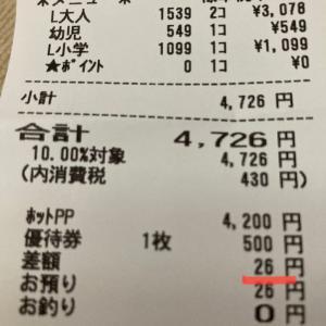 Go to eatポイントでランチへ