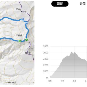 【登山】八ヶ岳・天狗岳に行ってきました。