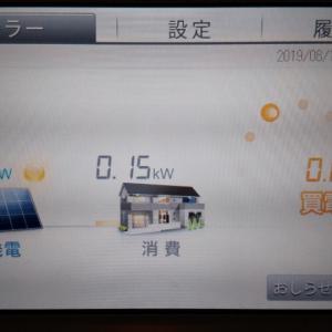 エアコンの設定温度と省エネ率