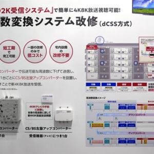 2K受信システムで簡単に4K8K放送視聴可能とする「周波数変換システム方式(dCSS方式)」(DXアンテナ)