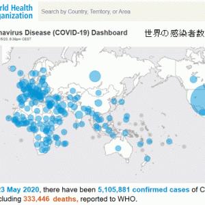 新型コロナウイルス、欧米に比べ日本人に死亡者が少ない理由 私たちの体を守る仕組みとは?