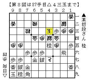 角落ち上手戦記 対居飛車穴熊    ~その5~