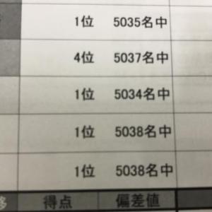 県模試全県TOP3当塾生独占