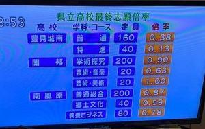 【報道から】県立高校入試最終志願倍率【テレビ】