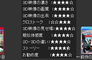 【報告】『ヒックトドラゴン2』3D映像評価ランクUP!