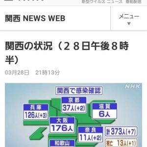 〔新型コロナウイルス〕3月28日、大阪の新規感染者数ゼロ、って何かおかしくない?