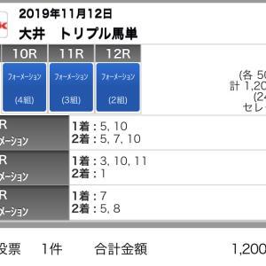 11/12(火)大井競馬の予想