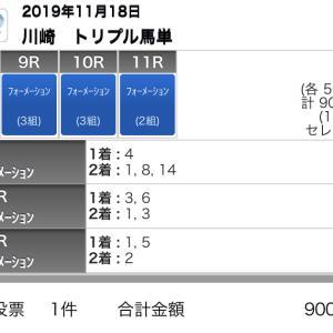 11/18(月)川崎競馬の予想