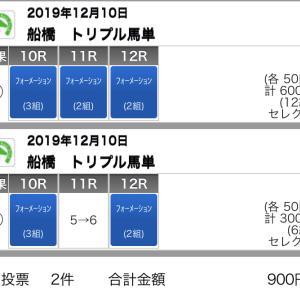 12/10(火)船橋競馬の予想