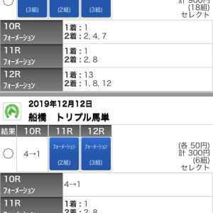 12/12(木)船橋競馬の予想