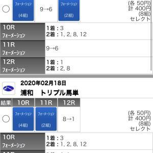 2/18(火)浦和競馬の予想
