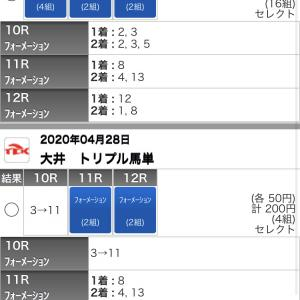 4/28(火)大井競馬の予想