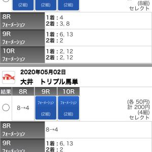 5/2(土)大井競馬の予想