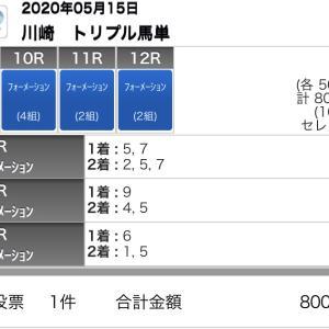 5/15(金)川崎競馬の予想