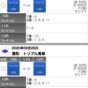 5/26(火)浦和競馬の予想