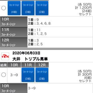 6/3(水)大井競馬の予想