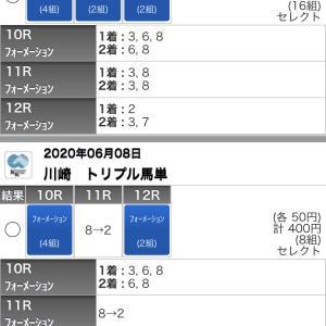 6/8(月)川崎競馬の予想