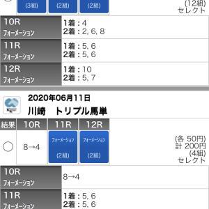6/11(木)川崎競馬の予想