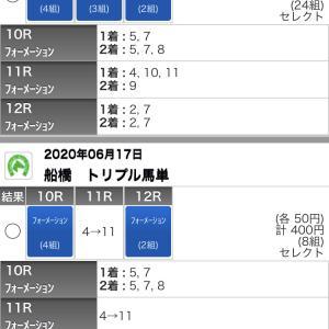 6/17(水)船橋競馬の予想