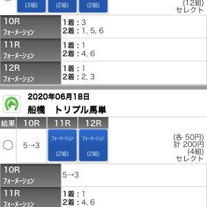 6/18(木)船橋競馬の予想