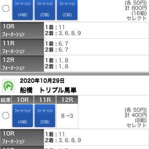 10/29(木)船橋競馬の予想