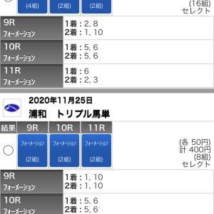 11/25(水)浦和競馬の予想