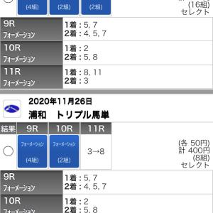 11/26(木)浦和競馬の予想