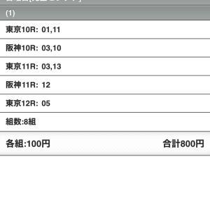 11/29(日)WIN5の予想