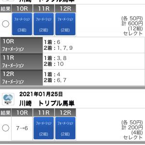 1/25(月)川崎競馬の予想