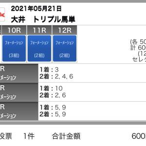 5/21(金)大井競馬の予想