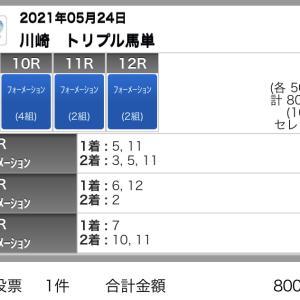 5/24(月)川崎競馬の予想