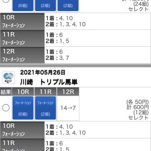 5/26(水)川崎競馬の予想