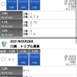 5/28(金)川崎競馬の予想