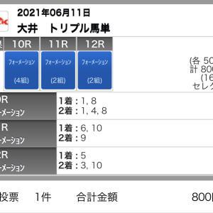 6/11(金)大井競馬の予想