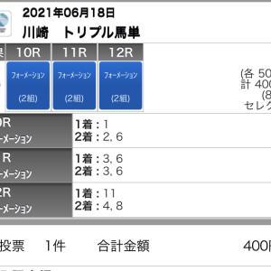 6/18(金)川崎競馬の予想