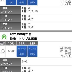 6/21(月)船橋競馬の予想