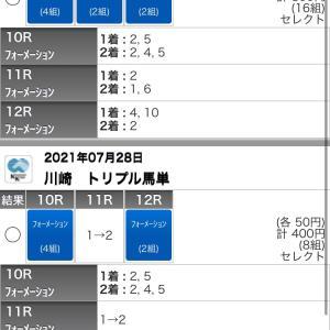 7/28(水)川崎競馬の予想