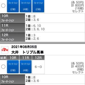 8/5(木)大井競馬の予想