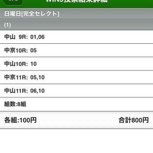 9/26(日)WIN5の予想