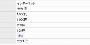 【IPO抽選】 プラチナステージの結果は?