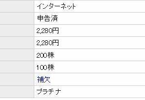 【抽選結果】セルソース (4880)