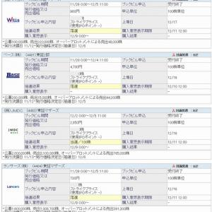 【当選1:落選3】 SBI証券の抽選結果!