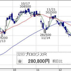【PO発表】 日本プロロジスリート投資法人が公募増資