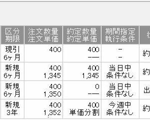 【6/20 優待】 ジョイフル本田のクロスと優待品