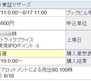 【IPO 抽選結果】 コマースOneホールディングス