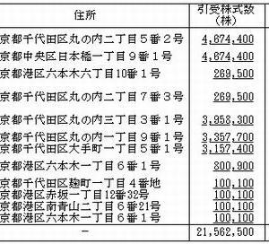 IPO キオクシアHDの仮条件は大幅下ブレ!!