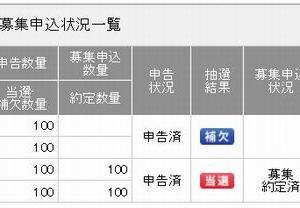 【IPO結果】 アクシス、ヘッドウォーター、 rakumo