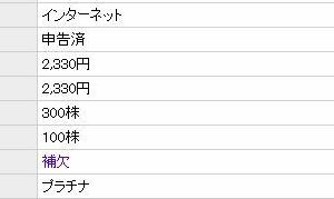 【IPO アララ】 プラチナステージでもあらら‥‥(・・;)
